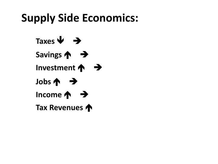 Supply Side Economics: