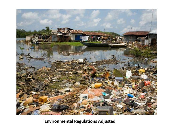 Environmental Regulations Adjusted
