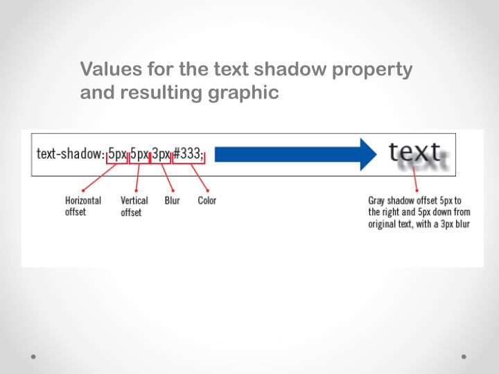 Values for the text shadow property and resulting graphic