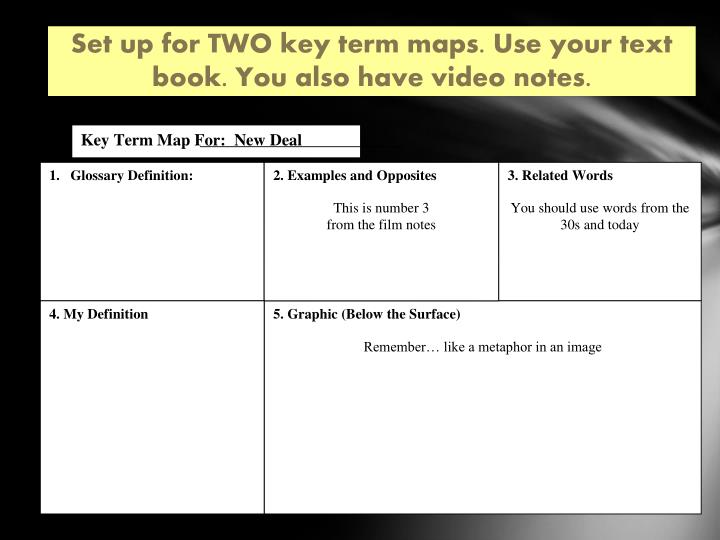 Set up for TWO key term maps. Use your text