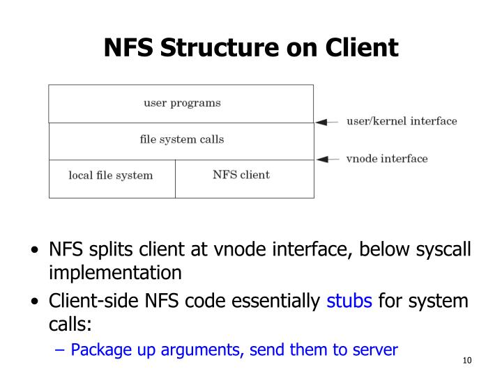 NFS Structure on Client