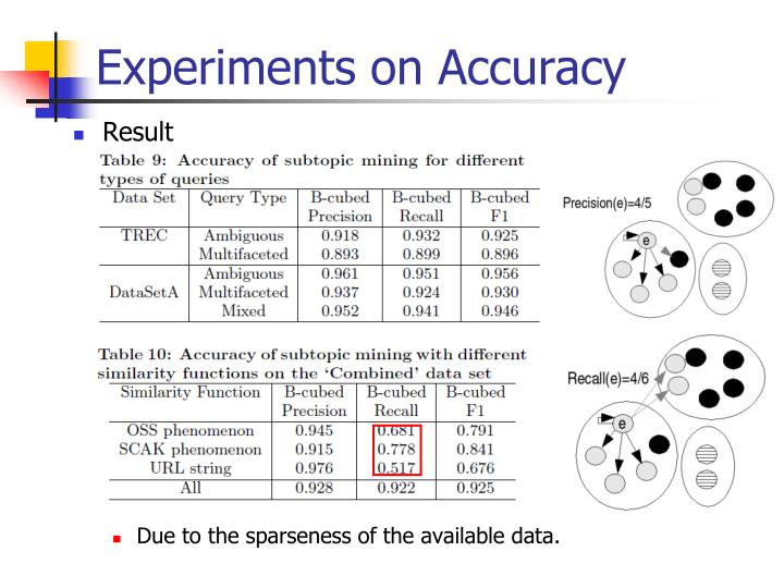 Experiments on Accuracy