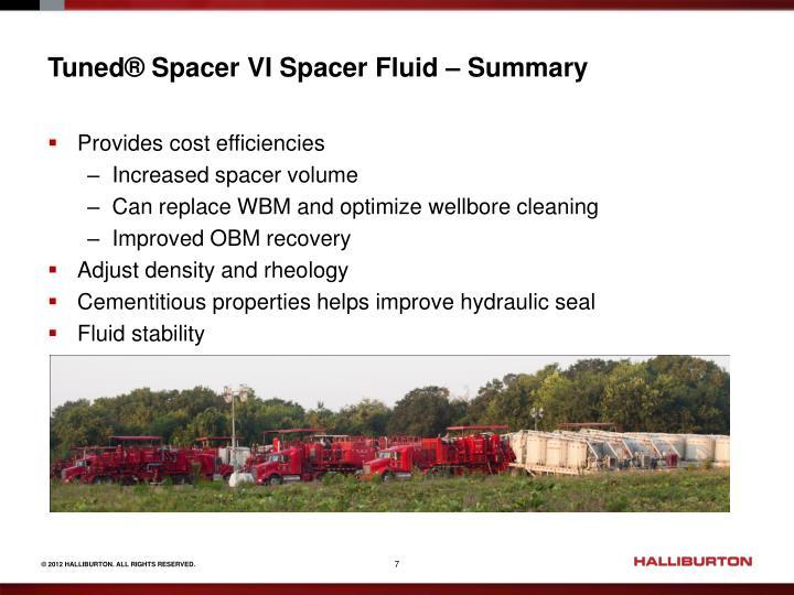 Tuned® Spacer VI Spacer Fluid – Summary