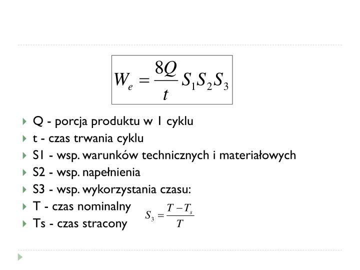 Q - porcja produktu w 1 cyklu