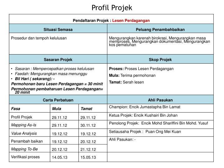 Profil Projek