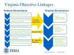 virginia objective linkages1