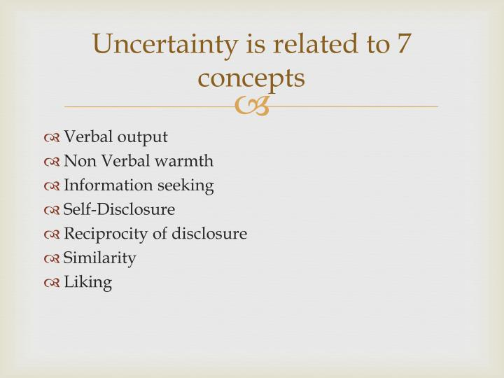 Uncertainty is related to 7 concepts