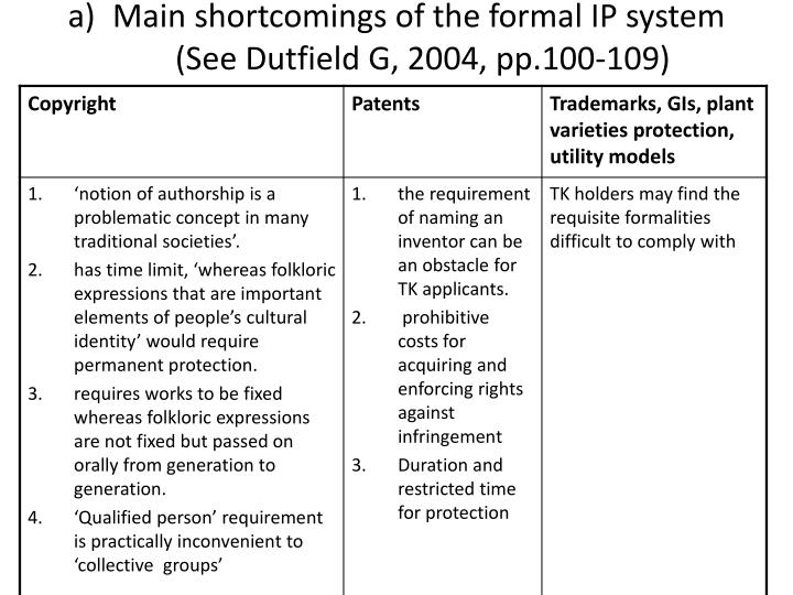 Main shortcomings of the formal IP system