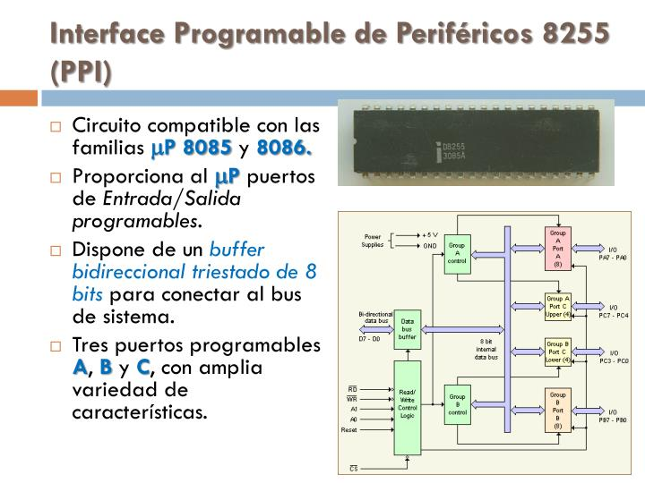 Interface Programable de Periféricos 8255 (PPI