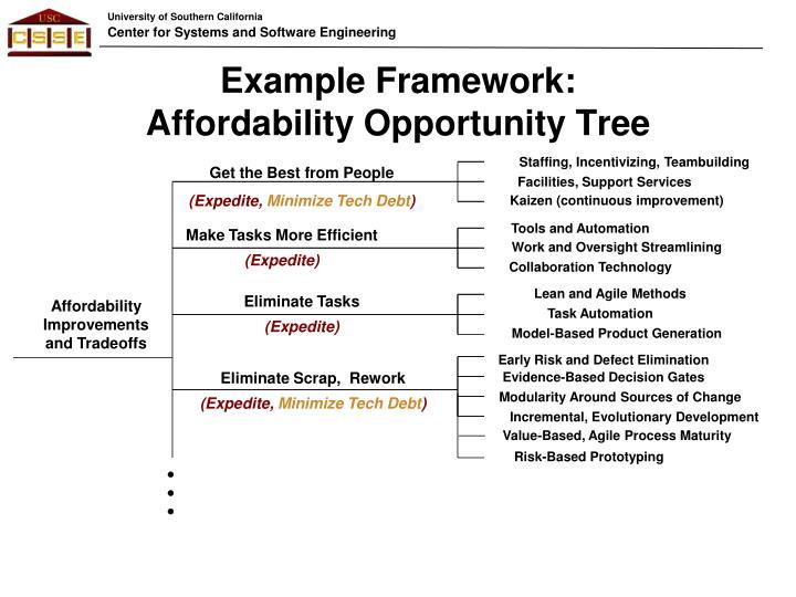 Example Framework: