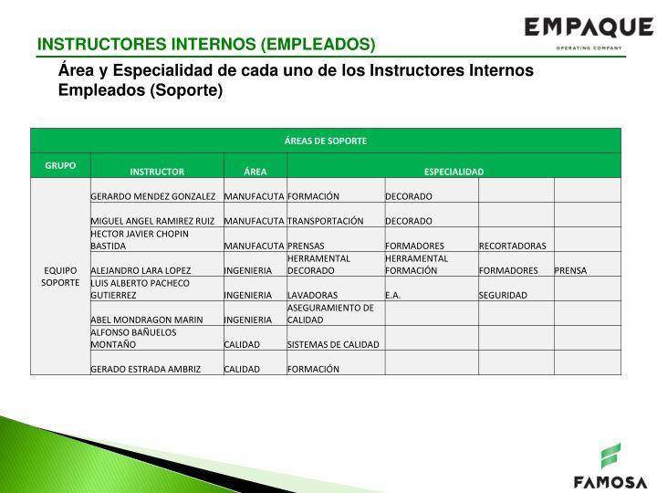 INSTRUCTORES INTERNOS (EMPLEADOS)