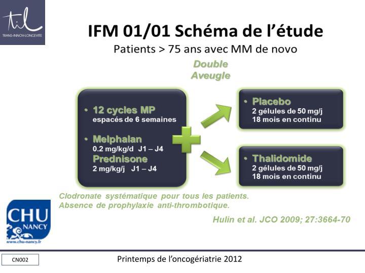 IFM 01/01 Schéma de l'étude