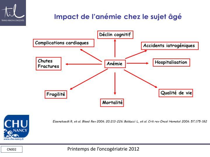 Impact de l'anémie chez le sujet âgé