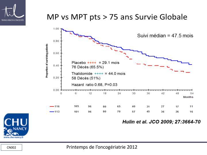 MP vs MPT pts > 75 ans Survie Globale