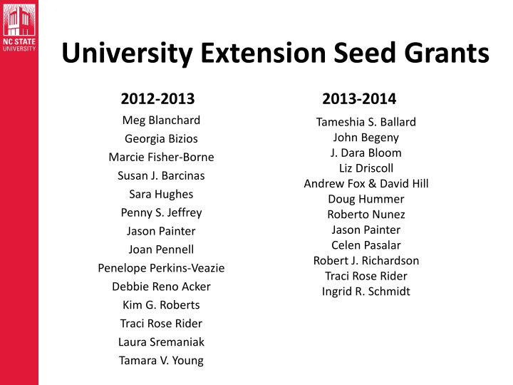 University Extension Seed Grants