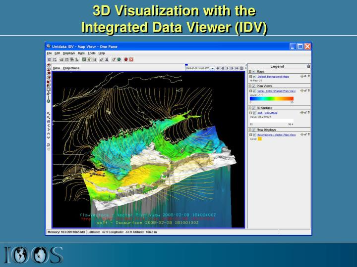3D Visualization with the