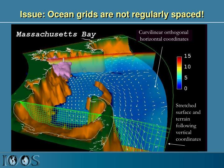 Issue: Ocean grids are not regularly spaced!