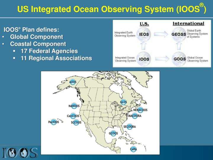 Us integrated ocean observing system ioos