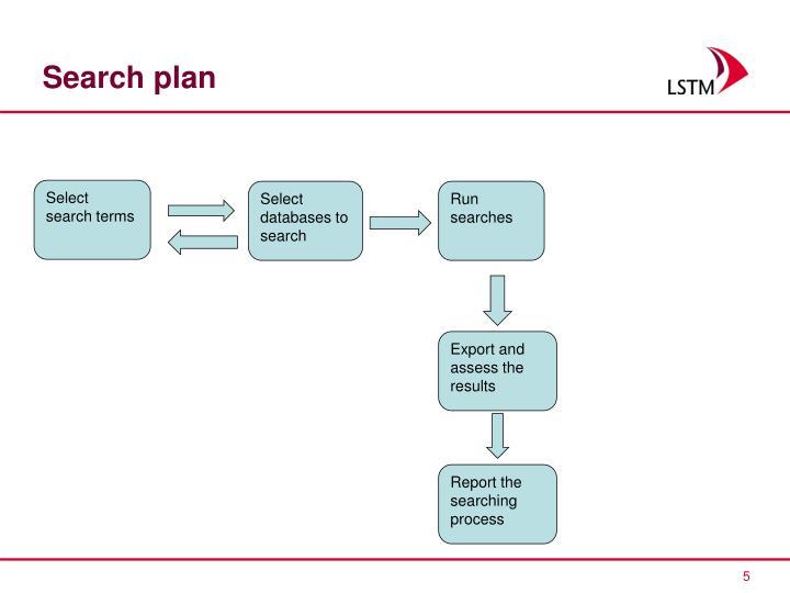 Search plan