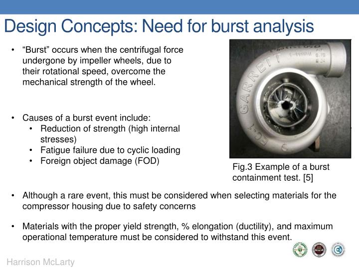 Design Concepts: Need for burst analysis