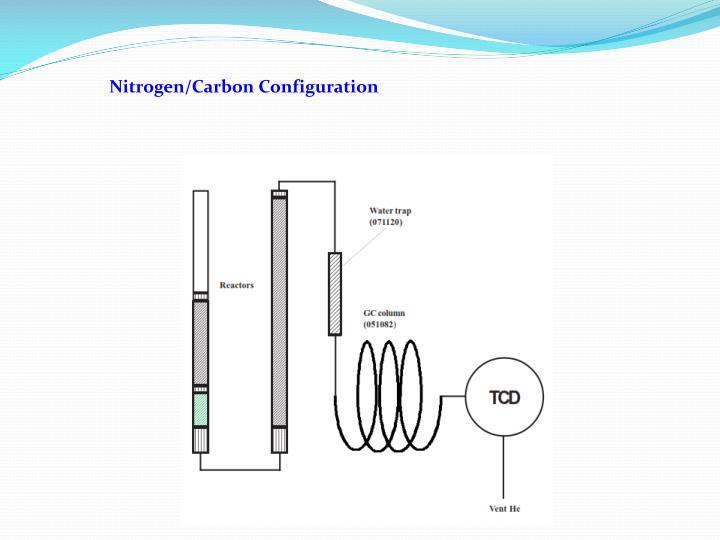 Nitrogen/Carbon Configuration