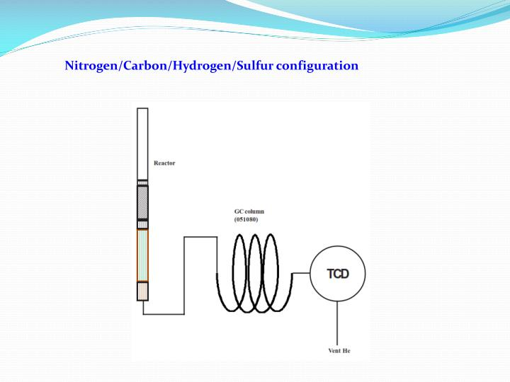 Nitrogen/Carbon/Hydrogen/Sulfur configuration