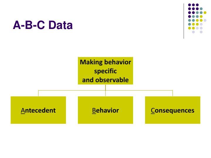 A-B-C Data