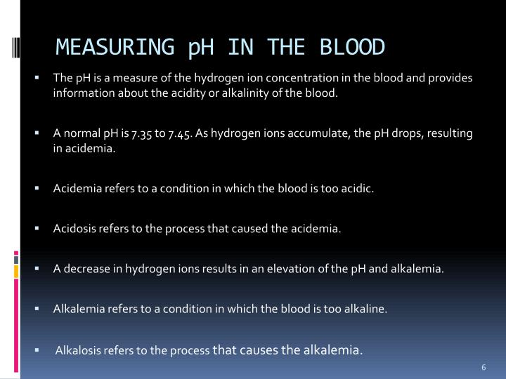 MEASURING pH IN THE BLOOD