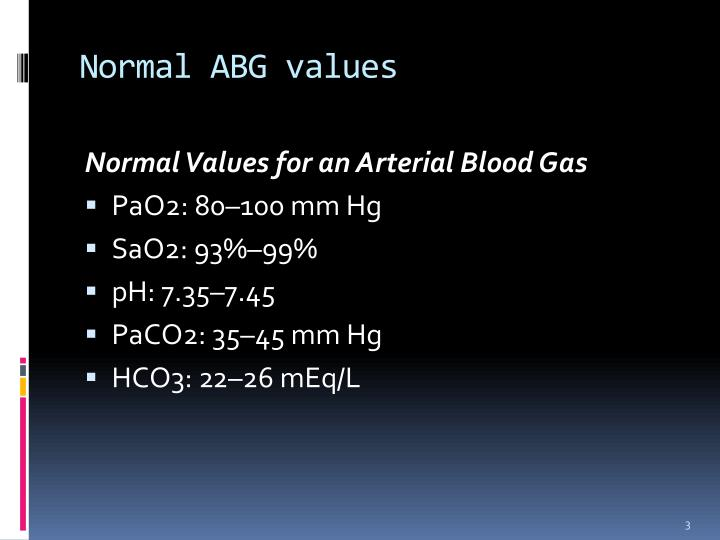 Normal ABG values