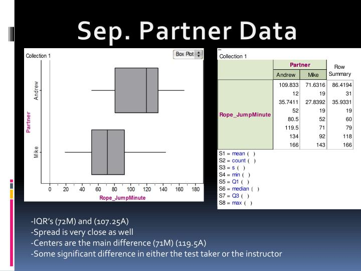 Sep. Partner Data