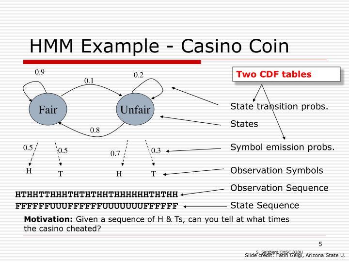 HMM Example - Casino Coin