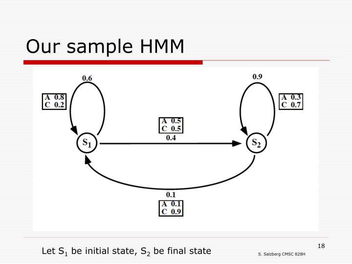 Our sample HMM
