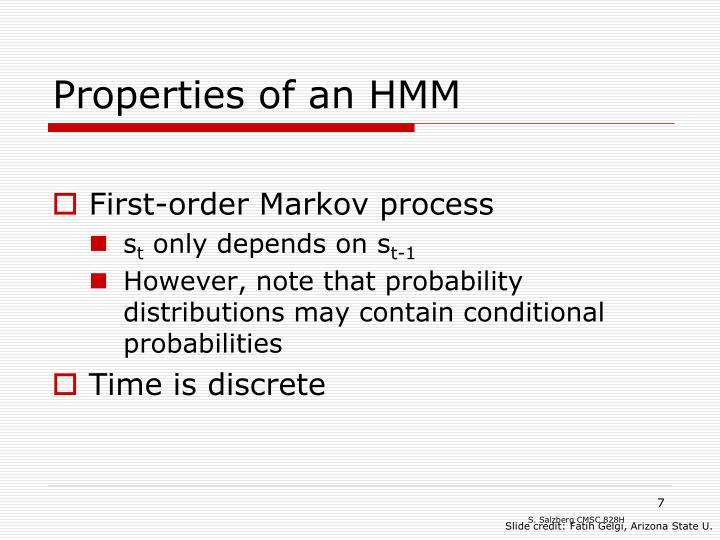 Properties of an HMM