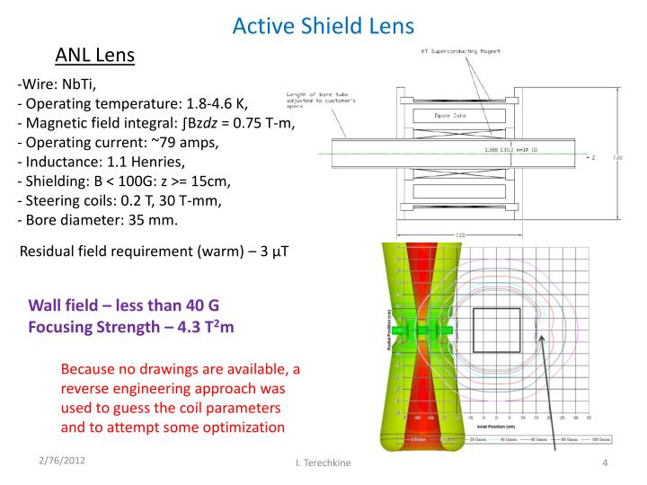 Active Shield Lens