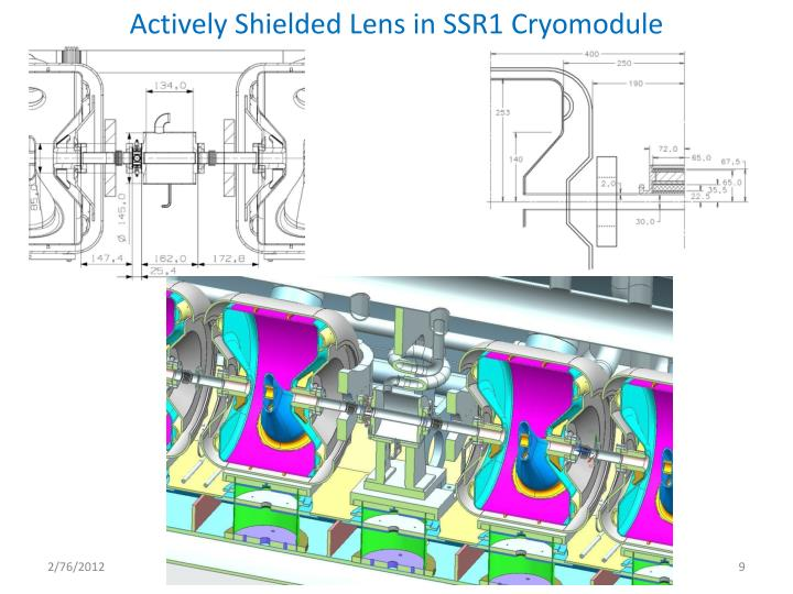 Actively Shielded Lens