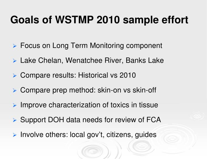 Goals of WSTMP 2010 sample effort