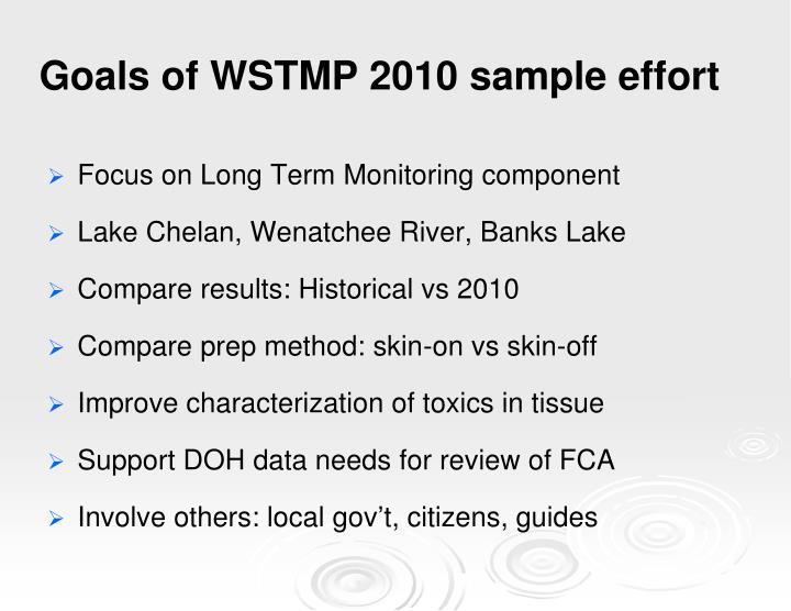 Goals of WSTMP 2010 sample effort