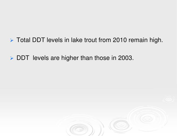 Total DDT levels in lake trout from 2010 remain high.