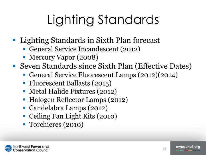 Lighting Standards