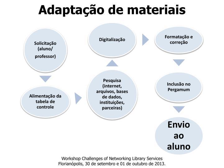 Adaptação de materiais