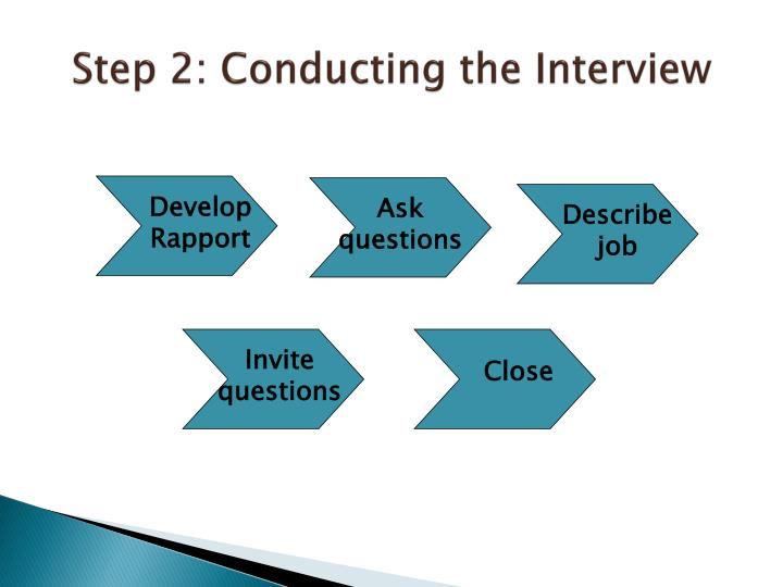 Step 2: Conducting the Interview