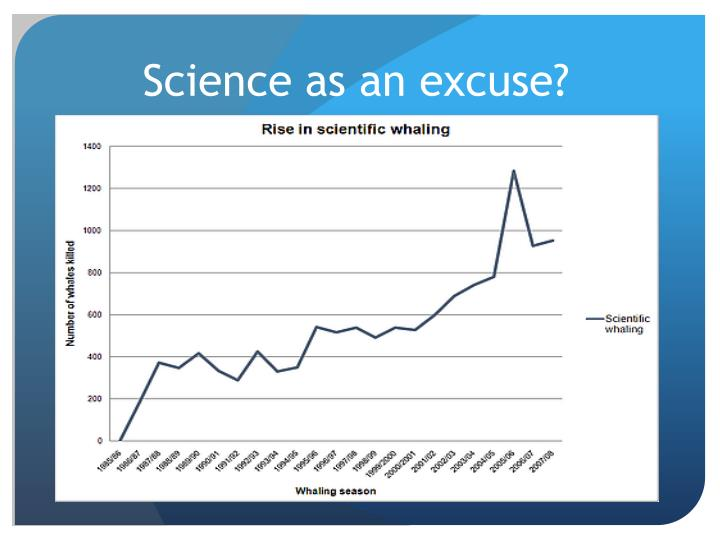Science as an excuse?