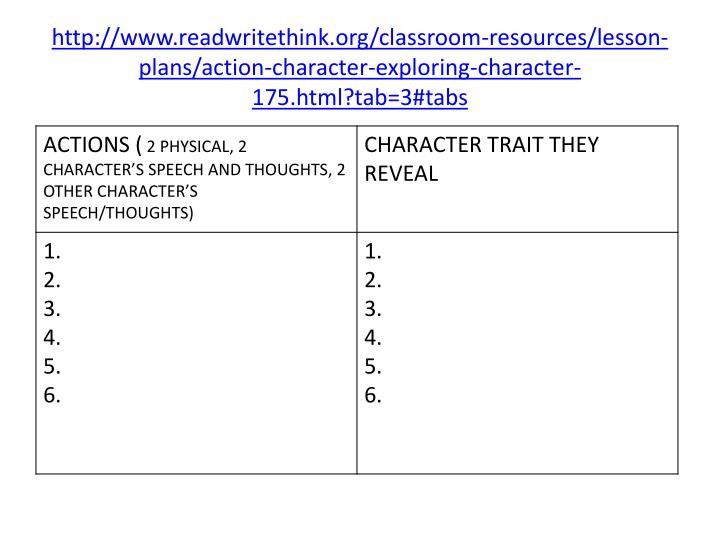 http://www.readwritethink.org/classroom-resources/lesson-plans/action-character-exploring-character-175.html?tab=3#tabs