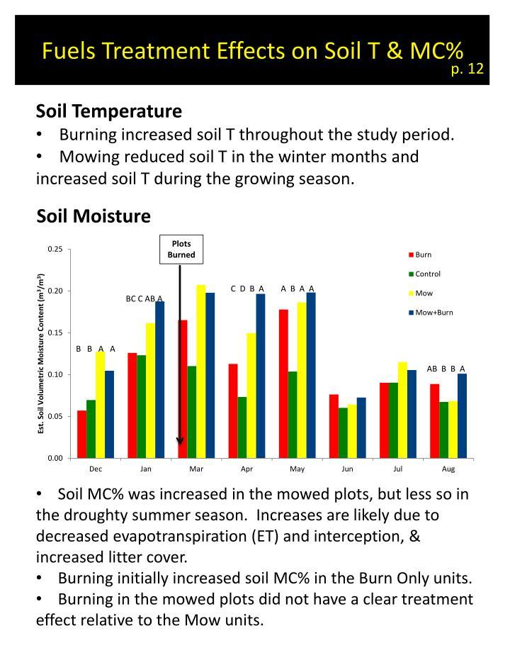 Fuels Treatment Effects on Soil T & MC%