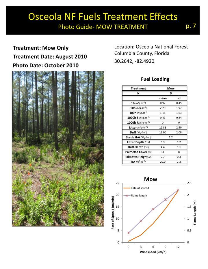 Osceola NF Fuels Treatment Effects