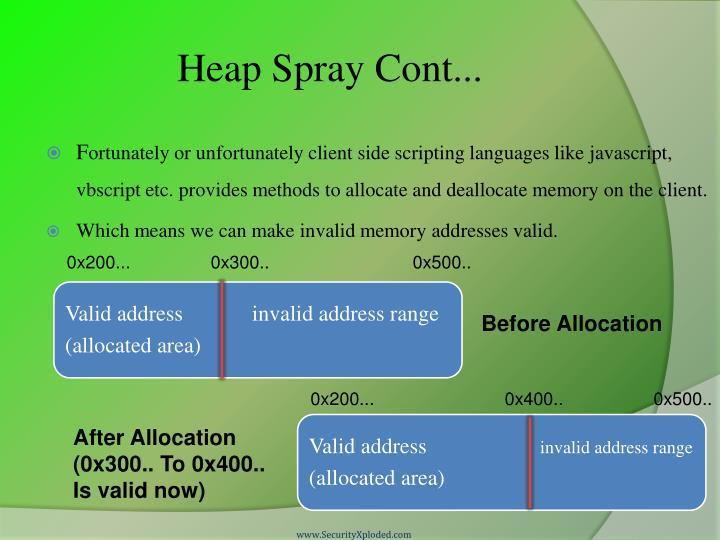 Heap Spray Cont...