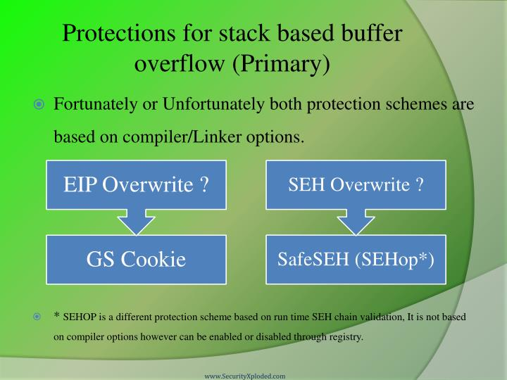 Protections for stack based buffer overflow (Primary)