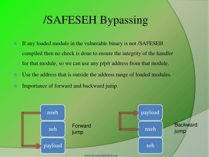 /SAFESEH Bypassing