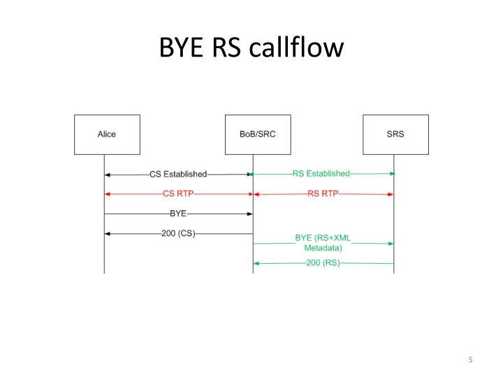 BYE RS callflow