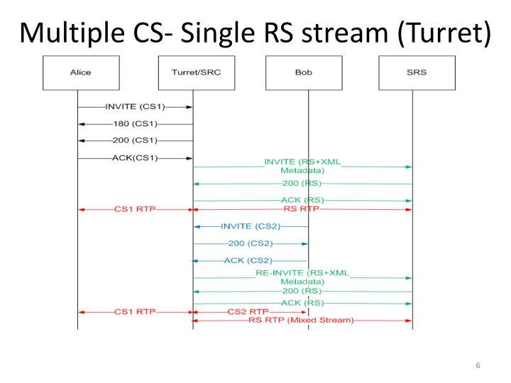 Multiple CS- Single RS stream (Turret)